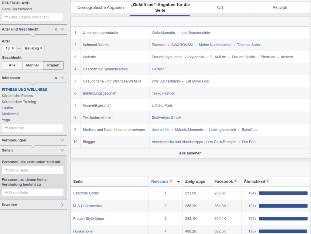 Blog Business Facebook Insights Frauen