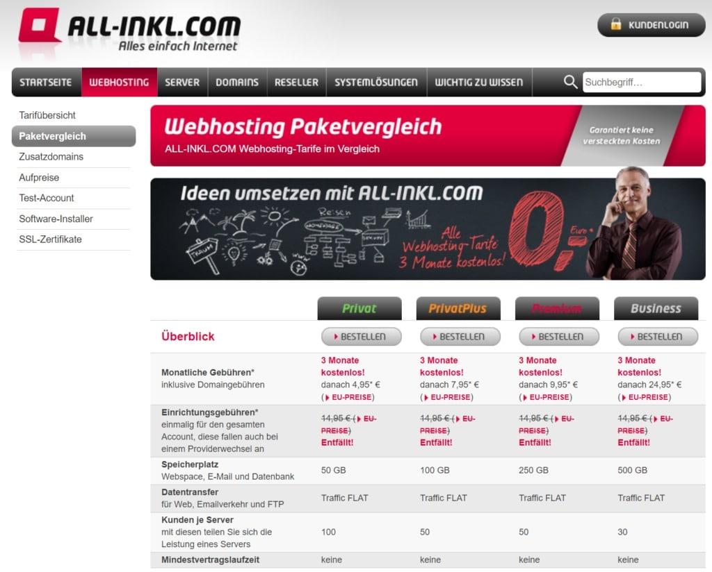 Blog Business aufbauen mit Allinkl