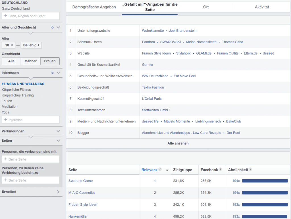 Facebook Insights Frauen