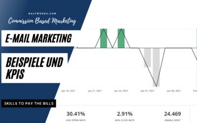 EMail Marketing Beispiele und KPIs – Wie du automatisiert  Provisionen generierst?!